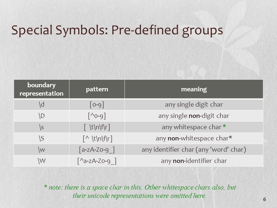 7 Special Symbols: everything else boundary representationmeaning \★\★ represents ★ instead of its special meaning † any non-special char matches itself the backslash is used to escape any special character, so that we can match the character itself.