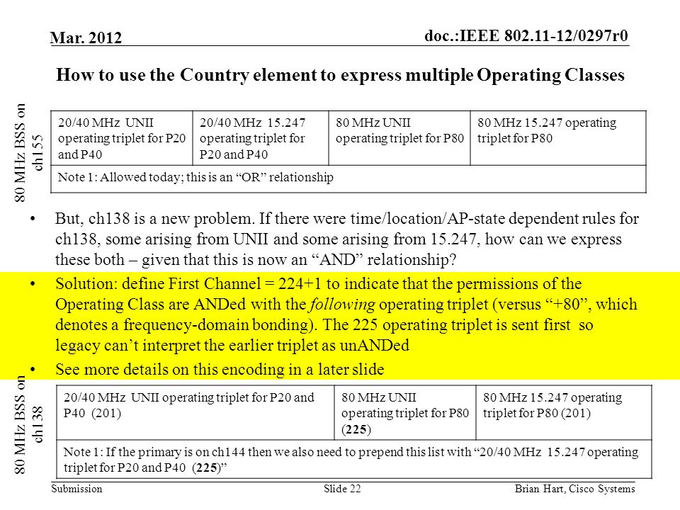 doc.:IEEE 802.11-12/0297r0 Submission Mar. 2012 How to use the Country element to express multiple Operating Classes Slide 22 20/40 MHz UNII operating