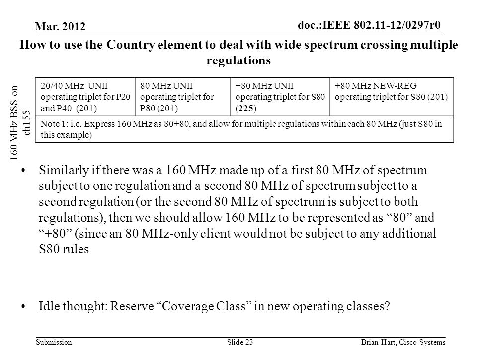 doc.:IEEE 802.11-12/0297r0 Submission Mar. 2012 How to use the Country element to deal with wide spectrum crossing multiple regulations Slide 23 20/40
