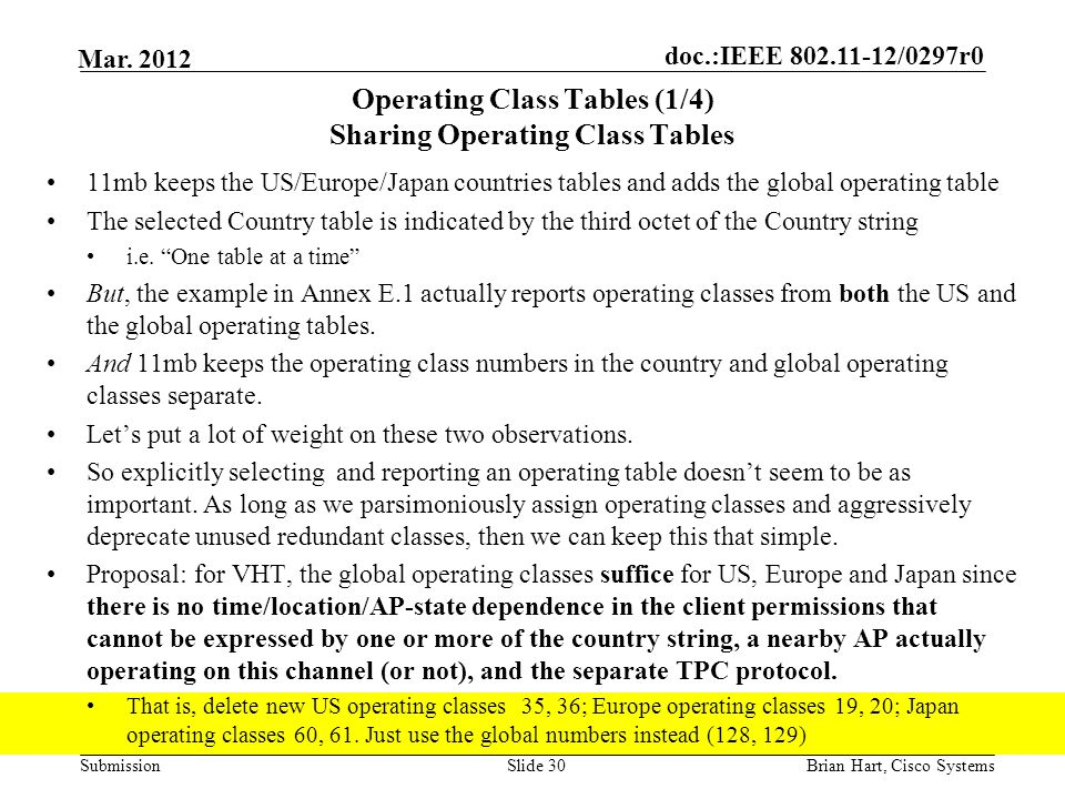 doc.:IEEE 802.11-12/0297r0 Submission Mar. 2012 Operating Class Tables (1/4) Sharing Operating Class Tables 11mb keeps the US/Europe/Japan countries t