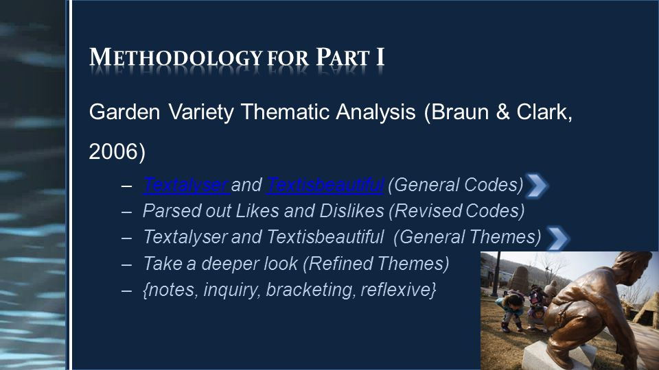 Garden Variety Thematic Analysis (Braun & Clark, 2006) –Textalyser and Textisbeautiful (General Codes)Textalyser Textisbeautiful –Parsed out Likes and Dislikes (Revised Codes) –Textalyser and Textisbeautiful (General Themes) –Take a deeper look (Refined Themes) –{notes, inquiry, bracketing, reflexive}