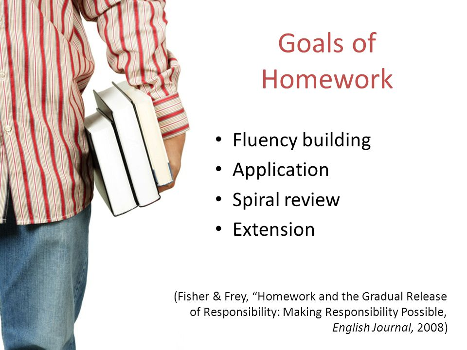 Goals of Homework Fluency building Application Spiral review Extension (Fisher & Frey, Homework and the Gradual Release of Responsibility: Making Responsibility Possible, English Journal, 2008)