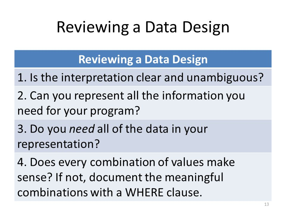 Reviewing a Data Design 1. Is the interpretation clear and unambiguous.