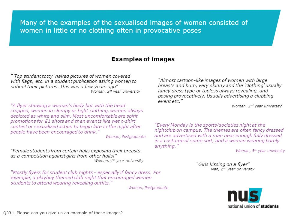 Many of the examples of the sexualised images of women consisted of women in little or no clothing often in provocative poses Q33.1 Please can you give us an example of these images.