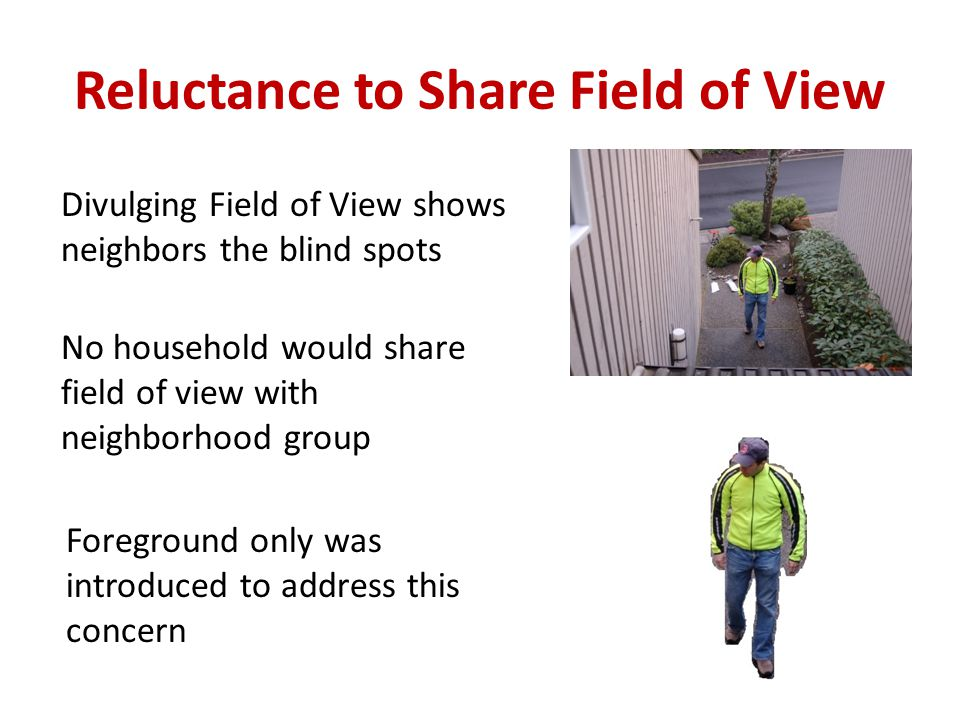 Reluctance to Share Field of View Divulging Field of View shows neighbors the blind spots No household would share field of view with neighborhood group Foreground only was introduced to address this concern