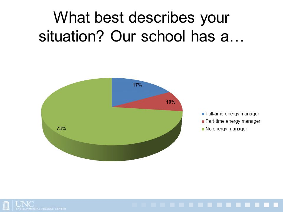 What best describes your situation? Our school has a…