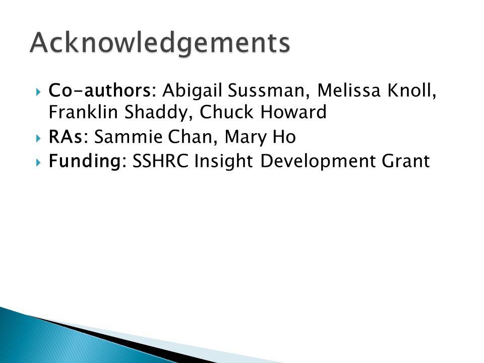 Co-authors: Abigail Sussman, Melissa Knoll, Franklin Shaddy, Chuck Howard  RAs: Sammie Chan, Mary Ho  Funding: SSHRC Insight Development Grant