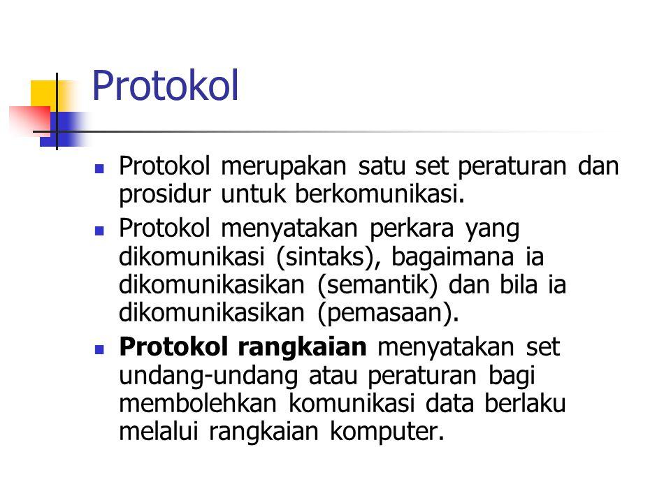Protokol Protokol merupakan satu set peraturan dan prosidur untuk berkomunikasi.