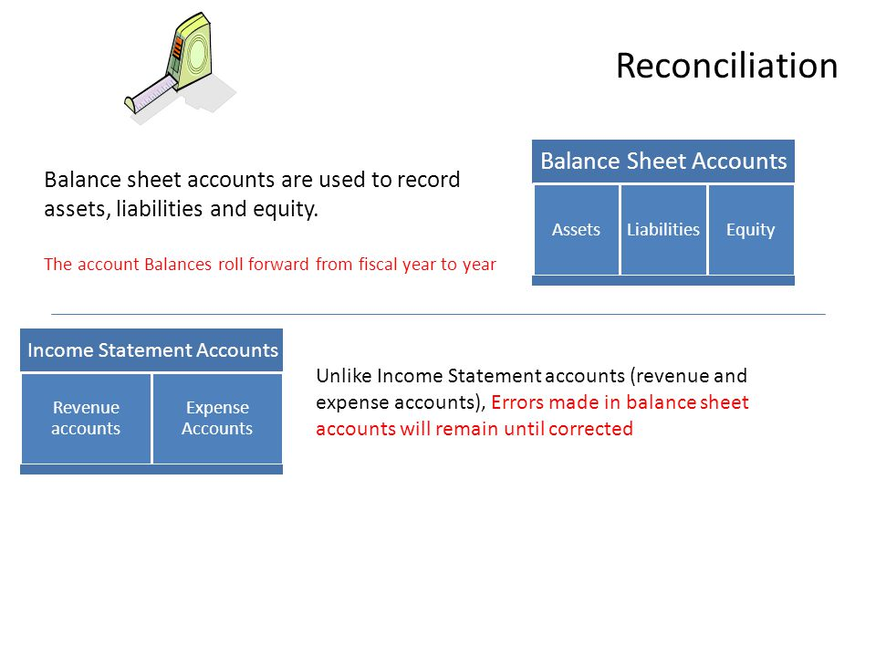 Reconciliation Balance sheet accounts are used to record assets, liabilities and equity. The account Balances roll forward from fiscal year to year Ba