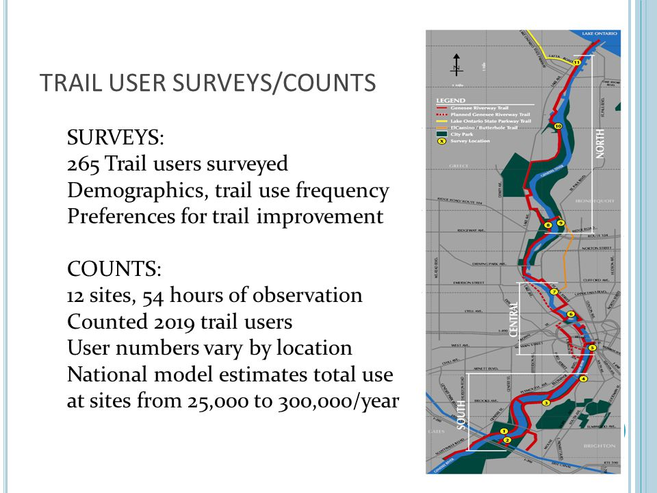 TRAIL USER SURVEYS/COUNTS SURVEYS: 265 Trail users surveyed Demographics, trail use frequency Preferences for trail improvement COUNTS: 12 sites, 54 h