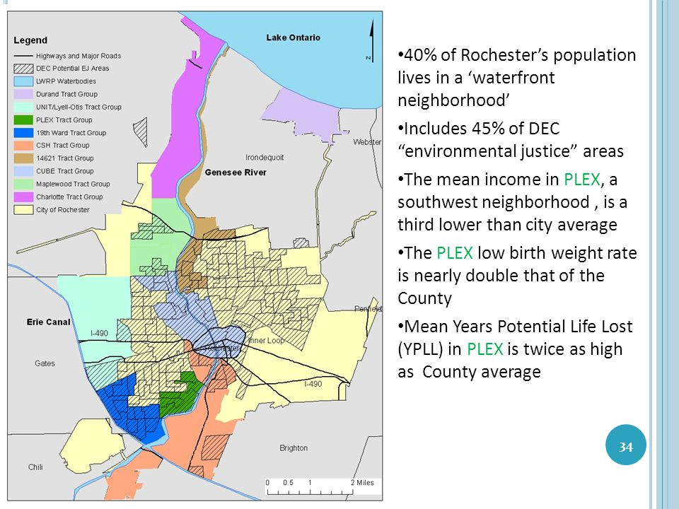 """34 40% of Rochester's population lives in a 'waterfront neighborhood' Includes 45% of DEC """"environmental justice"""" areas The mean income in PLEX, a sou"""
