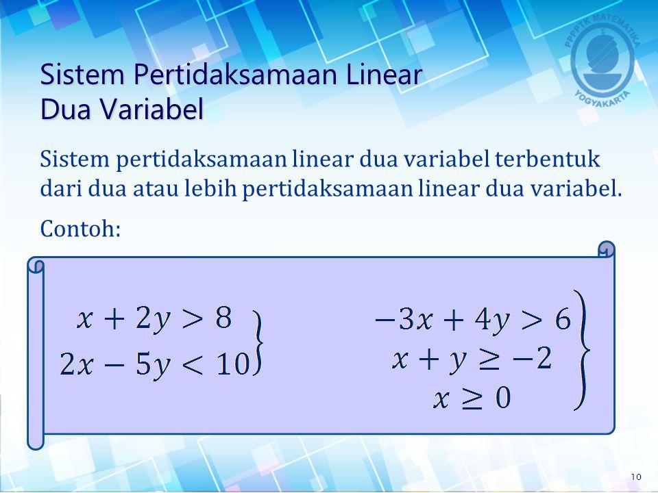 Penyelesaian Pertidaksamaan Linear Dua Variabel a x +b y <c Gambar garis batas pertidaksamaan, yakni garis ax+by=c Pilih sebarang titik uji U ( x 1, y