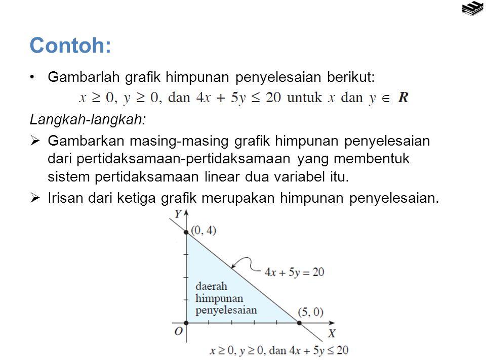 Apakah ini merupakan sistem pertidaksamaan linear dua variabel? 11