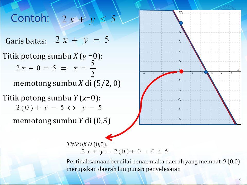 """Contoh: Garis batas x = 2  Garis dibuat putus-putus karena tanda yang digunakan adalah """">"""", bukan """"≥"""".  Daerah di kanan garis diarsir karena x>2 6"""