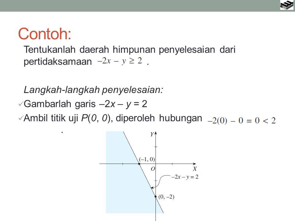 Garis batas: Titik potong sumbu X (y =0): memotong sumbu X di (5/2, 0) Titik potong sumbu Y (x=0): memotong sumbu Y di (0,5) Titik uji O (0,0): Contoh