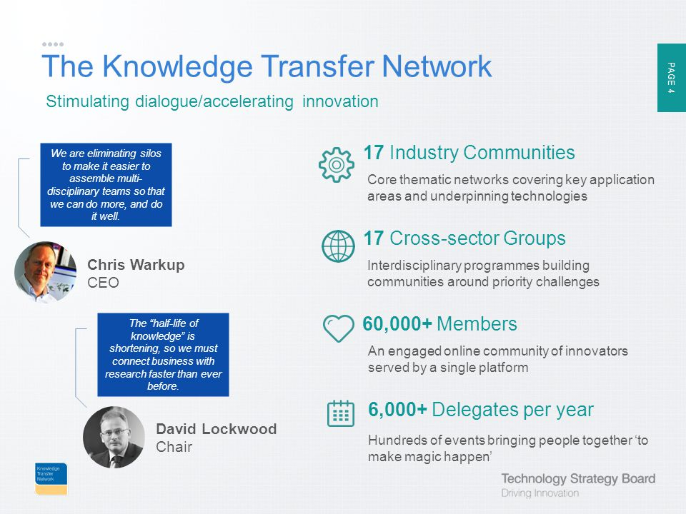PAGE 4 The Knowledge Transfer Network Core thematic networks covering key application areas and underpinning technologies 17 Industry Communities Stimulating dialogue/accelerating innovation Renew Chris Warkup CEO David Lockwood Chair We are eliminating silos to make it easier to assemble multi- disciplinary teams so that we can do more, and do it well.