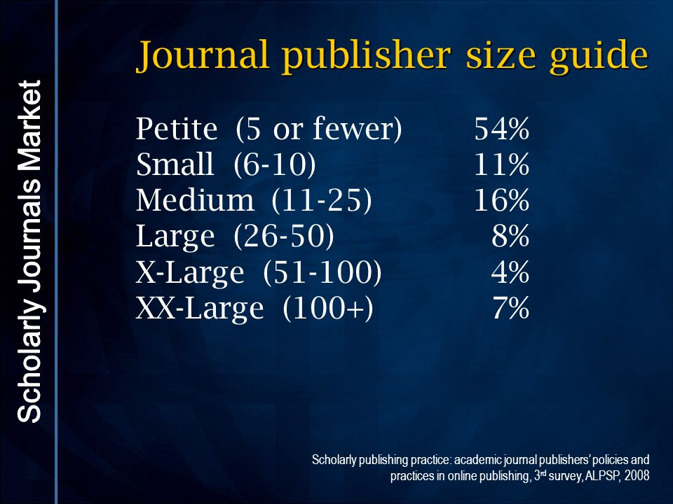 Journal publisher size guide Petite (5 or fewer) 54% Small (6-10)11% Medium (11-25)16% Large (26-50) 8% X-Large (51-100) 4% XX-Large (100+) 7% Scholarly publishing practice: academic journal publishers' policies and practices in online publishing, 3 rd survey, ALPSP, 2008