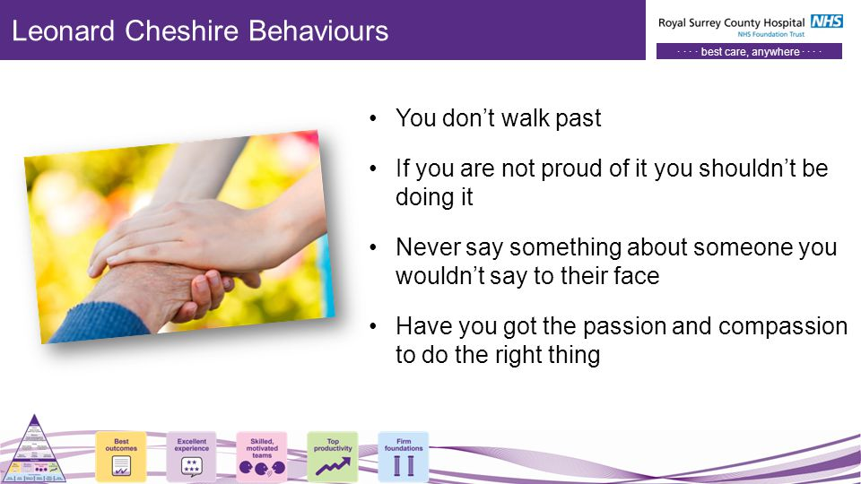 · · · · best care, anywhere · · · · Leonard Cheshire Behaviours You don't walk past If you are not proud of it you shouldn't be doing it Never say something about someone you wouldn't say to their face Have you got the passion and compassion to do the right thing