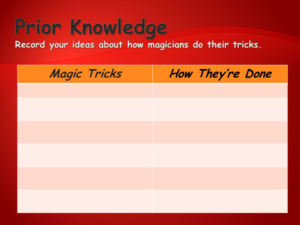 Magic TricksHow They're Done