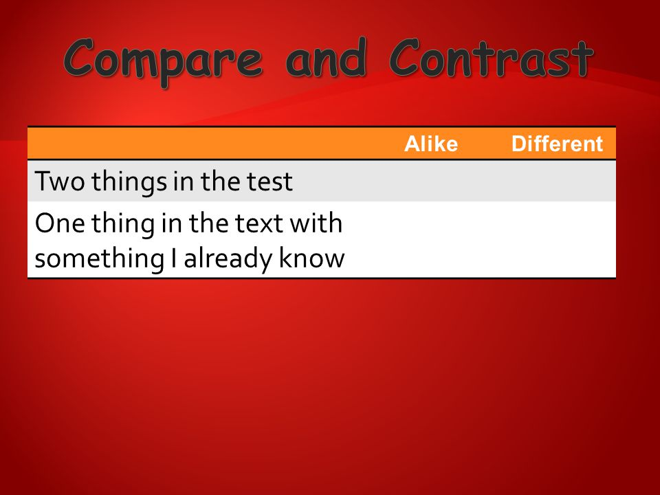 AlikeDifferent Two things in the test One thing in the text with something I already know