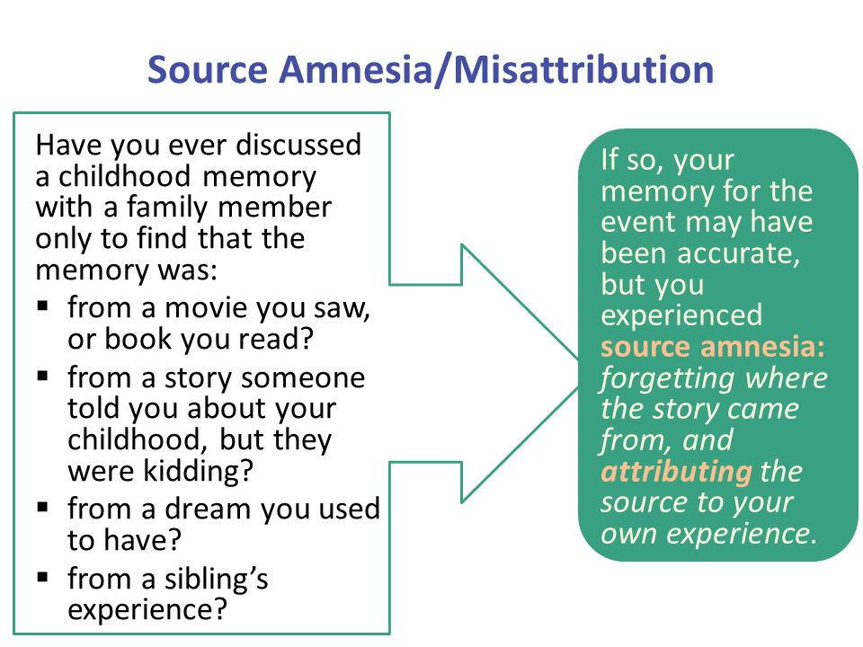 Source Amnesia/Misattribution Have you ever discussed a childhood memory with a family member only to find that the memory was:  from a movie you saw, or book you read.