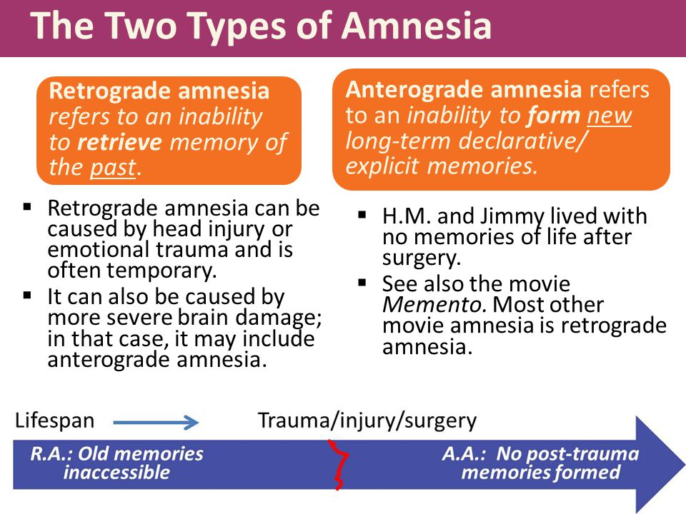 The Two Types of Amnesia  Retrograde amnesia can be caused by head injury or emotional trauma and is often temporary.