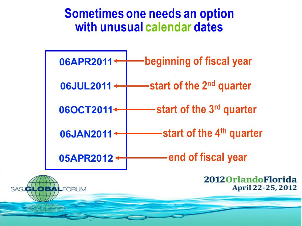 Sometimes one needs an option with unusual calendar dates 06APR2011 06JUL2011 06OCT2011 06JAN2011 05APR2012 beginning of fiscal year start of the 4 th quarter start of the 2 nd quarter start of the 3 rd quarter end of fiscal year
