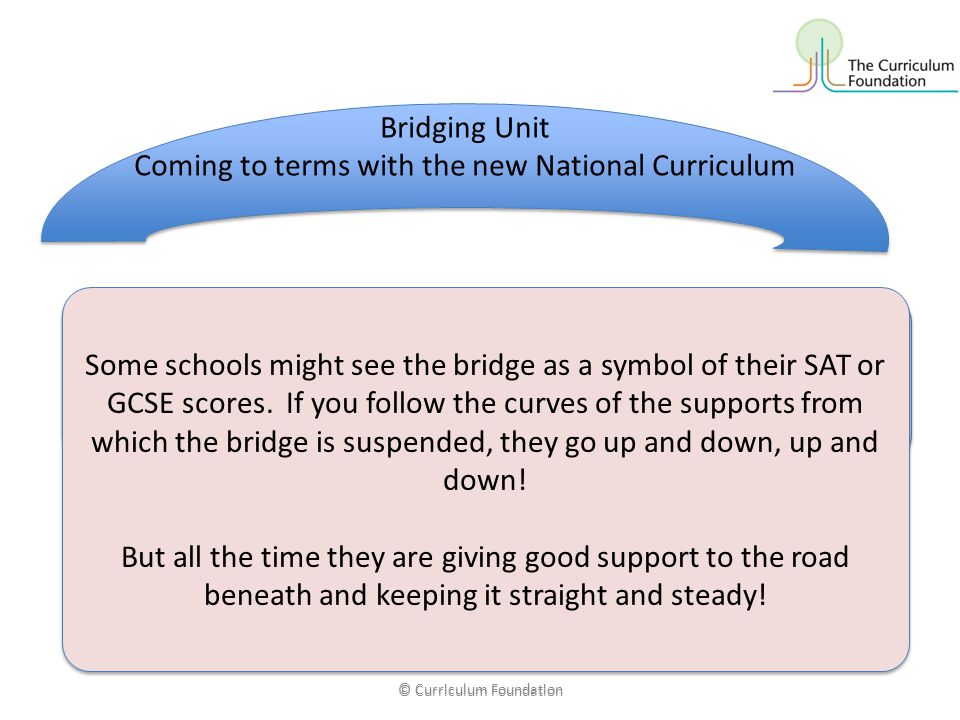 © Curriculum Foundation Bridging Unit Coming to terms with the new National Curriculum Bridging Unit Coming to terms with the new National Curriculum Why was the Suspension Bridge here.