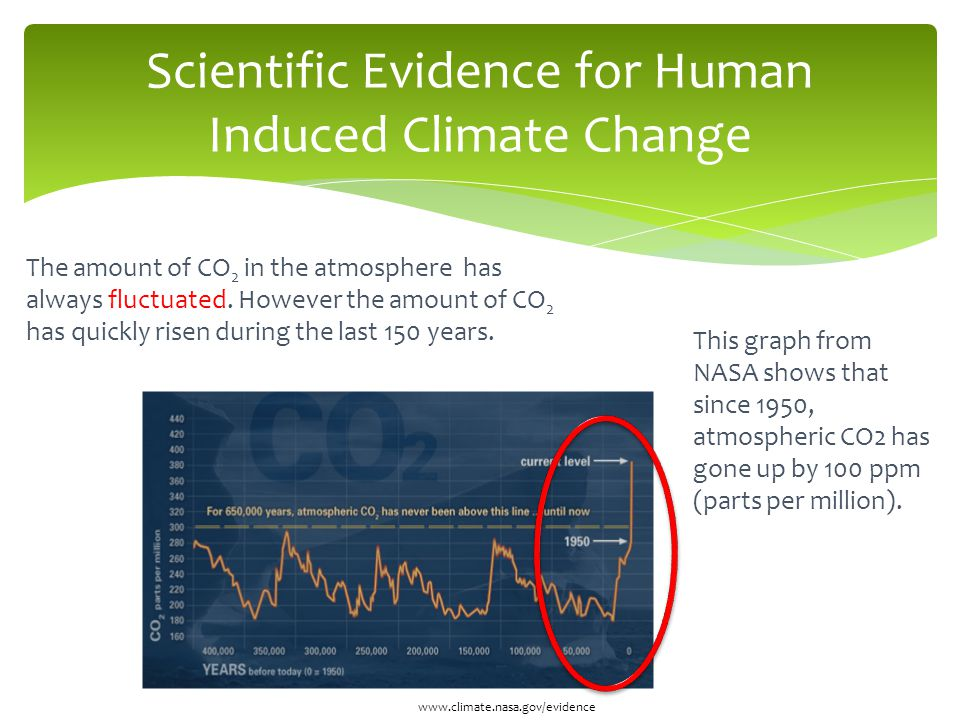 Scientific Evidence for Human Induced Climate Change The amount of CO 2 in the atmosphere has always fluctuated.
