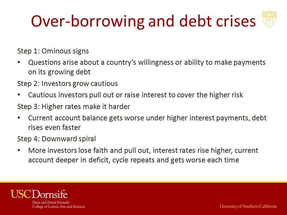 Over-borrowing and debt crises Step 1: Ominous signs Questions arise about a country's willingness or ability to make payments on its growing debt Step 2: Investors grow cautious Cautious investors pull out or raise interest to cover the higher risk Step 3: Higher rates make it harder Current account balance gets worse under higher interest payments, debt rises even faster Step 4: Downward spiral More investors lose faith and pull out, interest rates rise higher, current account deeper in deficit, cycle repeats and gets worse each time