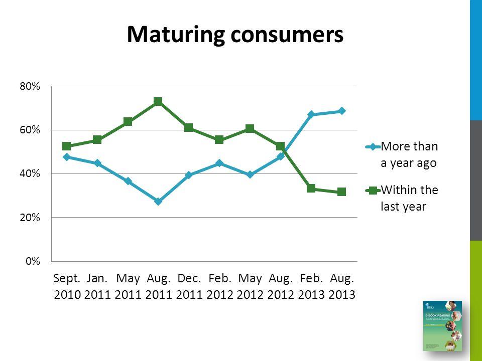 Maturing consumers