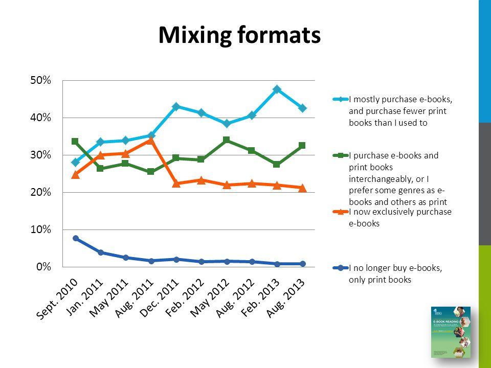 Mixing formats