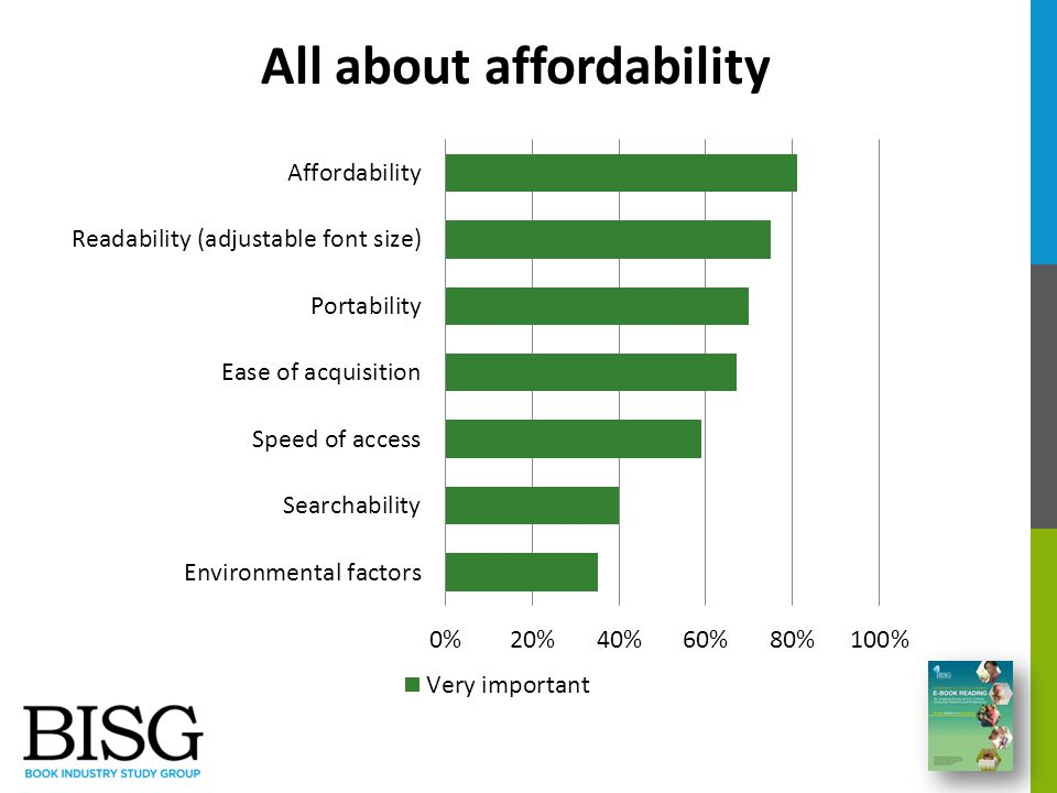 All about affordability