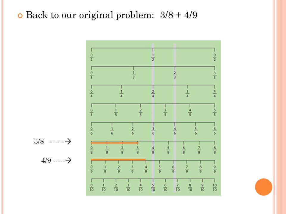 Back to our original problem: 3/8 + 4/9 3/8 -------  4/9 ----- 