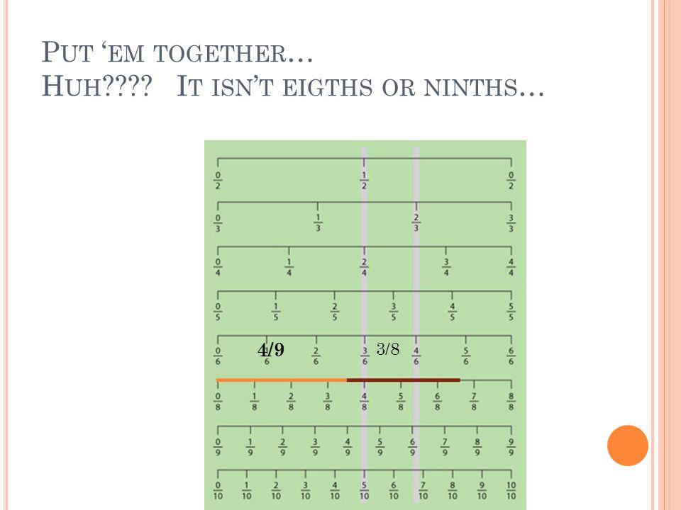 P UT ' EM TOGETHER … H UH ???? I T ISN ' T EIGTHS OR NINTHS … 3/8 4/9