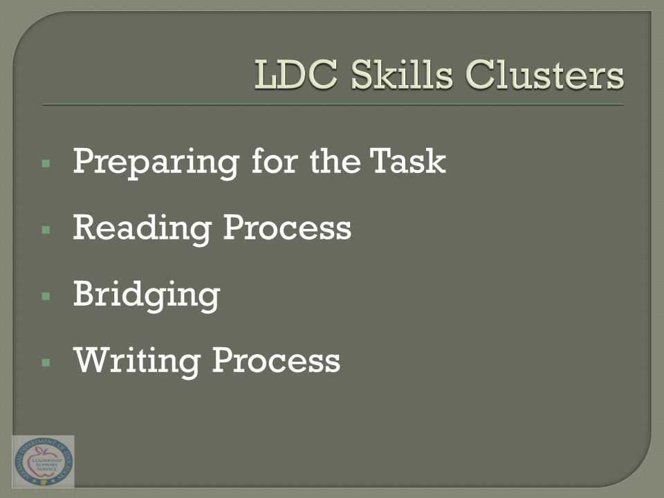  Preparing for the Task  Reading Process  Bridging  Writing Process