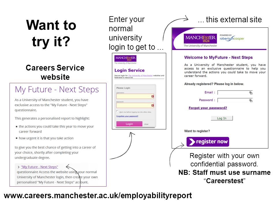 www.careers.manchester.ac.uk/employabilityreport Enter your normal university login to get to...