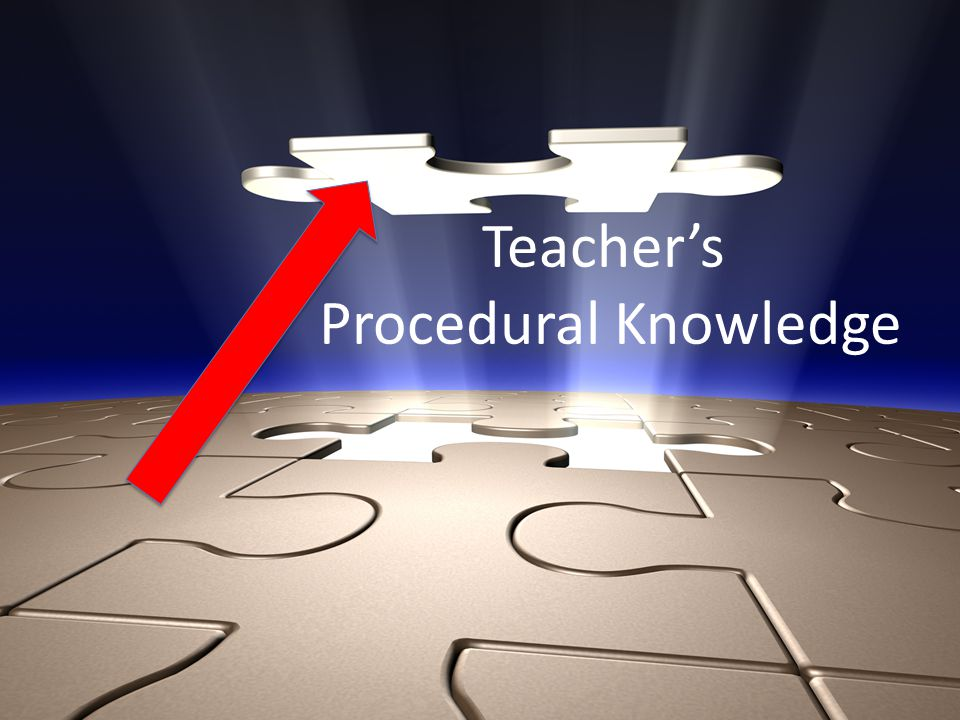 Teacher's Procedural Knowledge