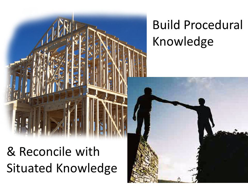 Build Procedural Knowledge & Reconcile with Situated Knowledge