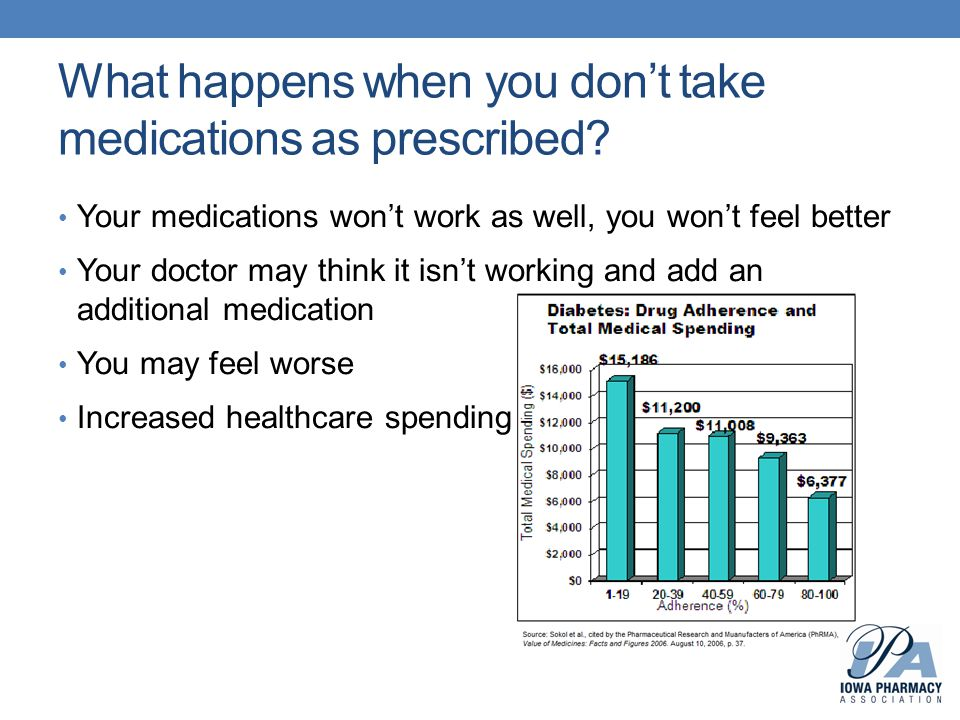 What happens when you don't take medications as prescribed? Your medications won't work as well, you won't feel better Your doctor may think it isn't