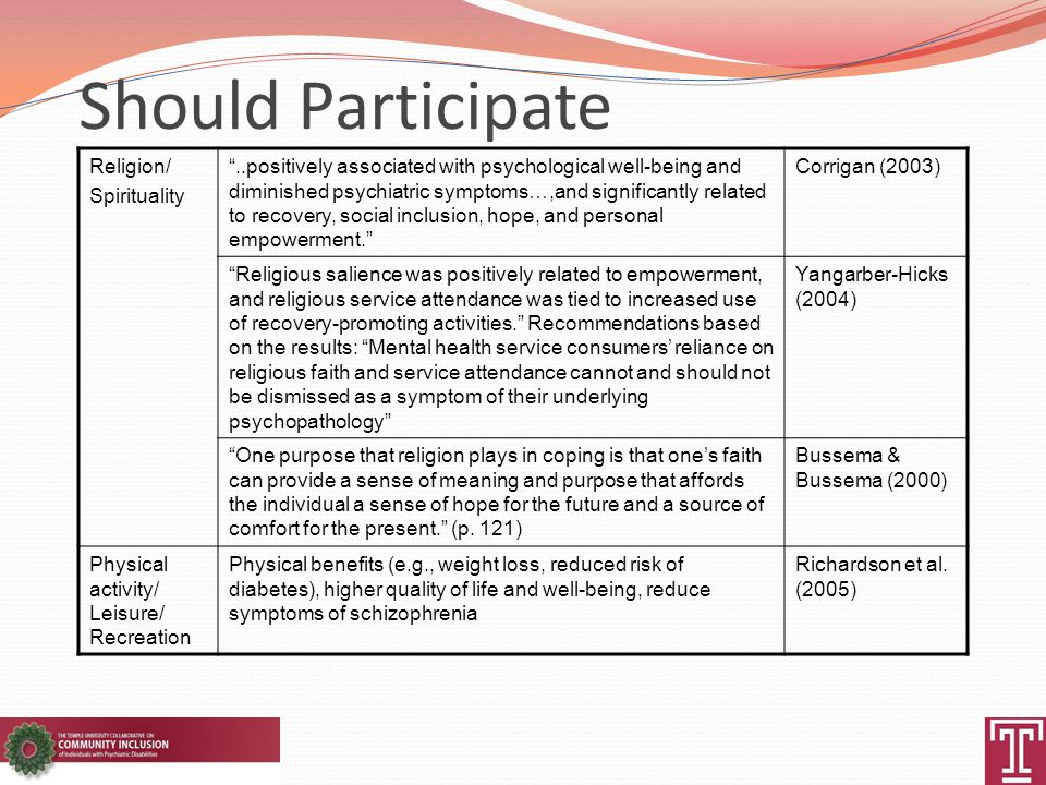 Should Participate Religion/ Spirituality ..positively associated with psychological well-being and diminished psychiatric symptoms…,and significantly related to recovery, social inclusion, hope, and personal empowerment. Corrigan (2003) Religious salience was positively related to empowerment, and religious service attendance was tied to increased use of recovery-promoting activities. Recommendations based on the results: Mental health service consumers' reliance on religious faith and service attendance cannot and should not be dismissed as a symptom of their underlying psychopathology Yangarber-Hicks (2004) One purpose that religion plays in coping is that one's faith can provide a sense of meaning and purpose that affords the individual a sense of hope for the future and a source of comfort for the present. (p.