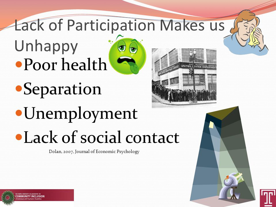 Lack of Participation Makes us Unhappy Poor health Separation Unemployment Lack of social contact Dolan, 2007, Journal of Economic Psychology