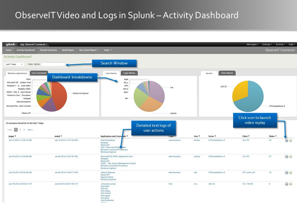 ObserveIT Video and Logs in Splunk – Activity Dashboard Dashboard breakdowns Detailed text logs of user actions Click icon to launch video replay Search Window