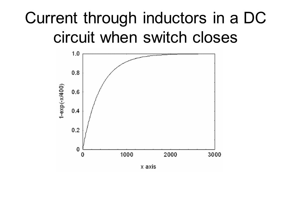 Current through inductors in a DC circuit when switch closes