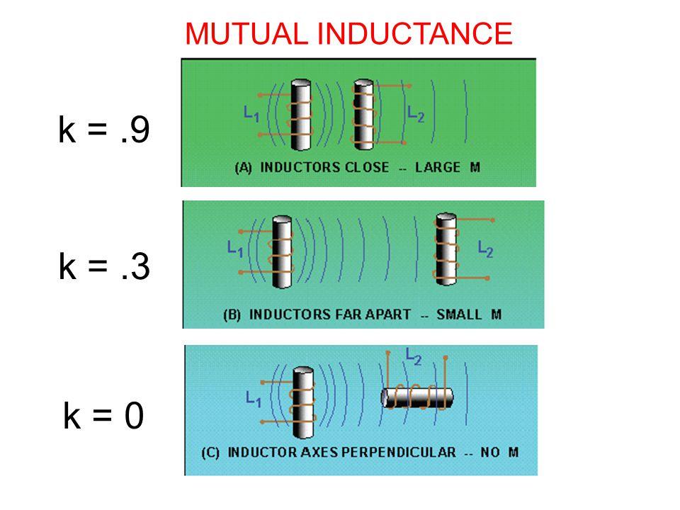 MUTUAL INDUCTANCE k =.9 k =.3 k = 0