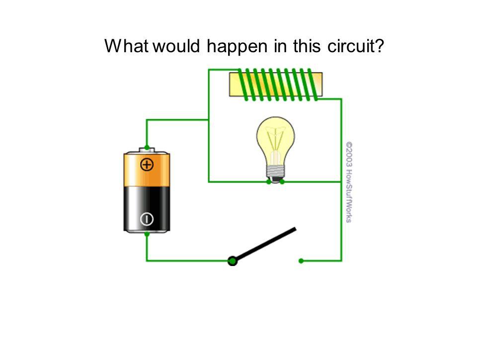 What would happen in this circuit?