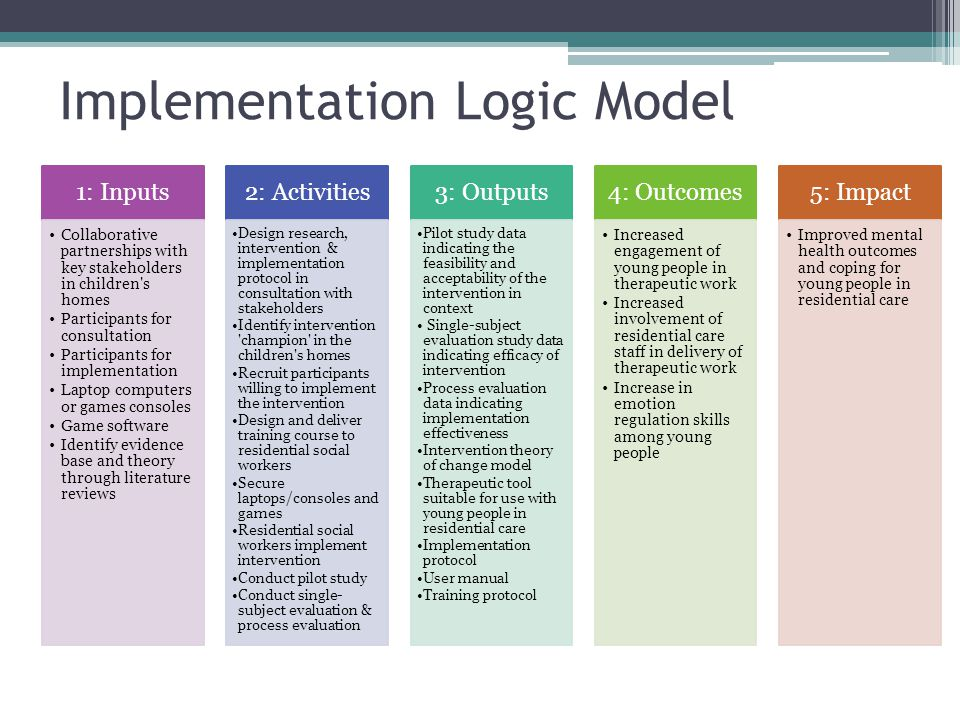 Implementation Logic Model 1: Inputs Collaborative partnerships with key stakeholders in children's homes Participants for consultation Participants f