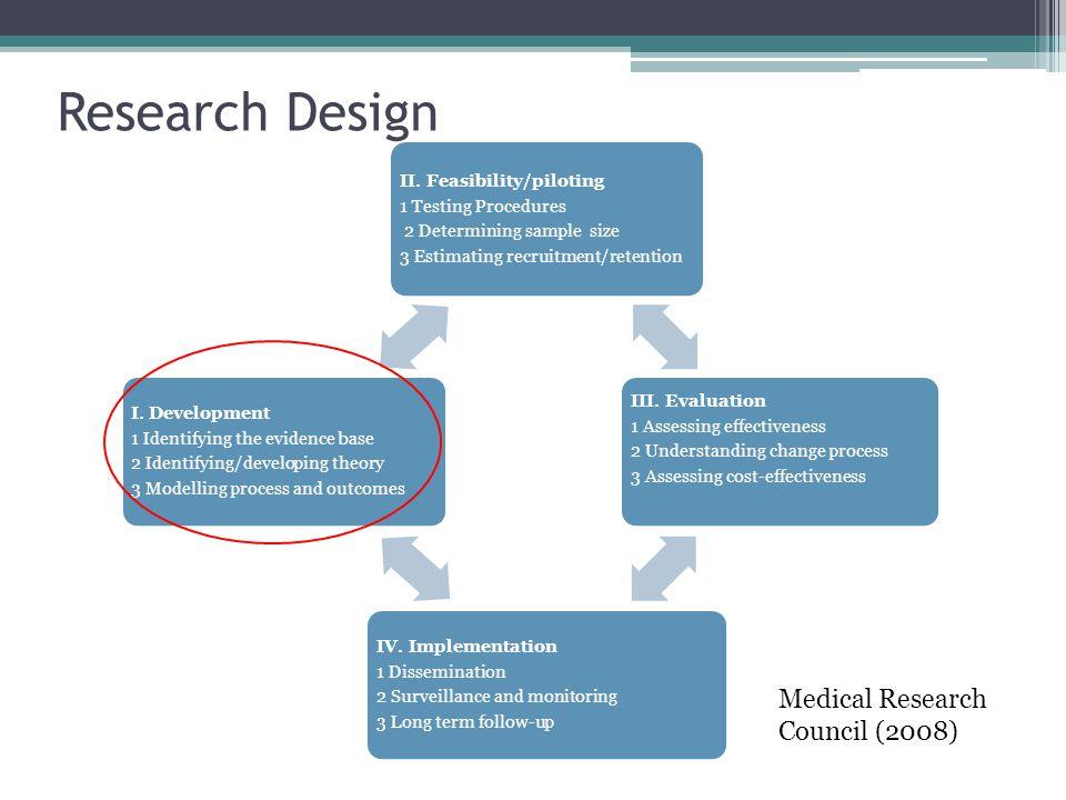 Research Design II. Feasibility/piloting 1 Testing Procedures 2 Determining sample size 3 Estimating recruitment/retention III. Evaluation 1 Assessing