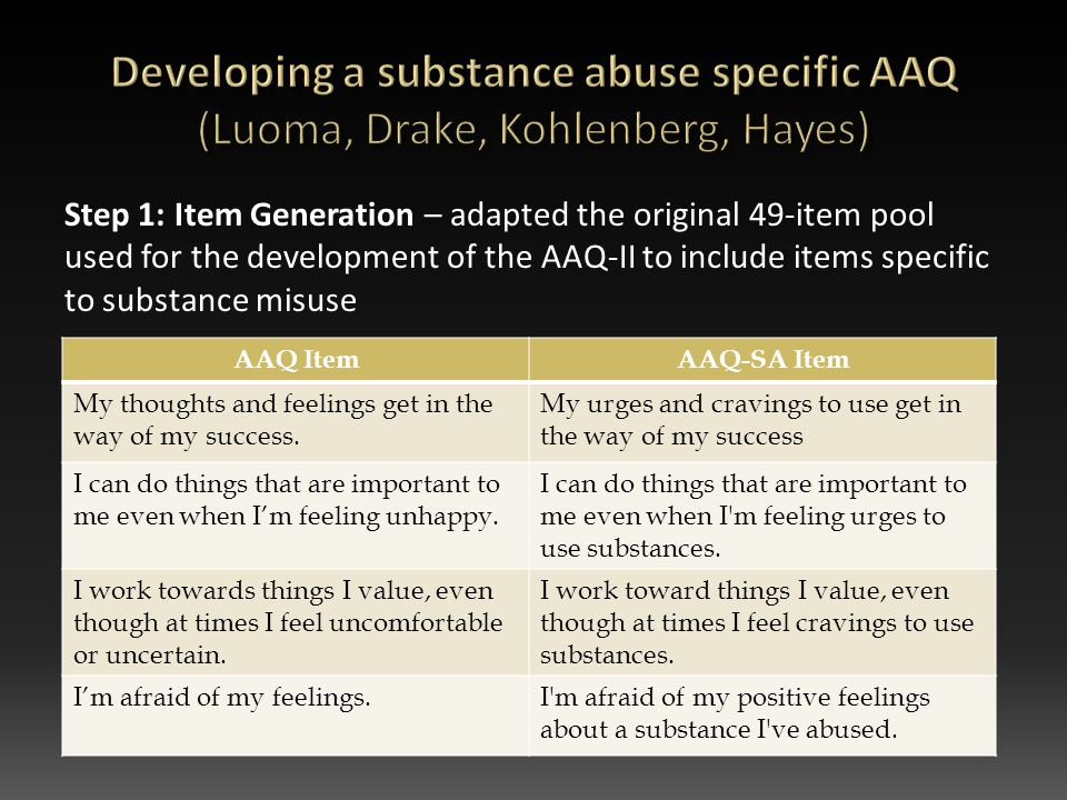 Step 1: Item Generation – adapted the original 49-item pool used for the development of the AAQ-II to include items specific to substance misuse AAQ ItemAAQ-SA Item My thoughts and feelings get in the way of my success.