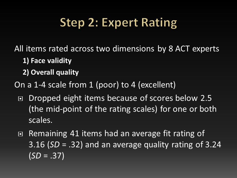 All items rated across two dimensions by 8 ACT experts 1) Face validity 2) Overall quality On a 1-4 scale from 1 (poor) to 4 (excellent)  Dropped eight items because of scores below 2.5 (the mid-point of the rating scales) for one or both scales.